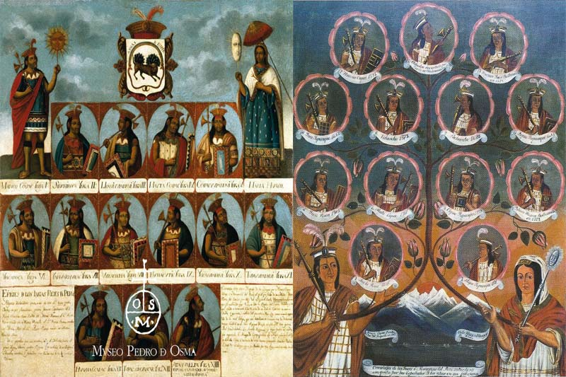 The Lineage of the Incas