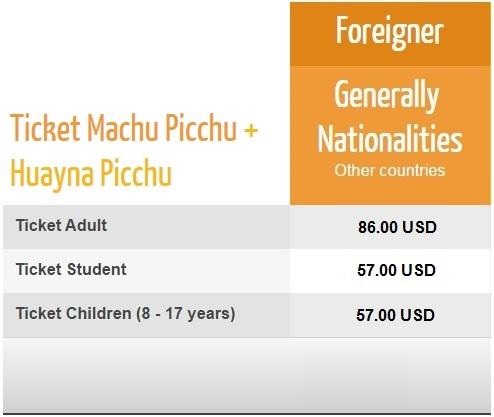 Ticket price Machu Picchu + Huayna Picchu 2017