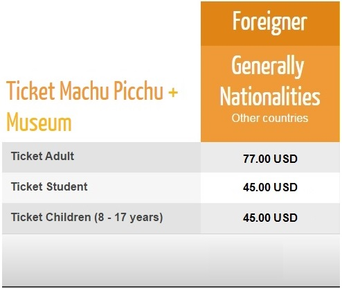 Ticket price Machu Picchu + Museum 2017