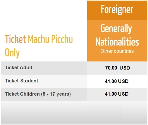 Ticket price Machu Picchu 2017