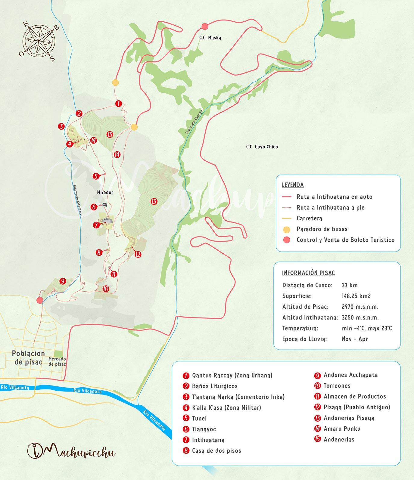 Mapa de recorrido sitio arqueológico de Pisac