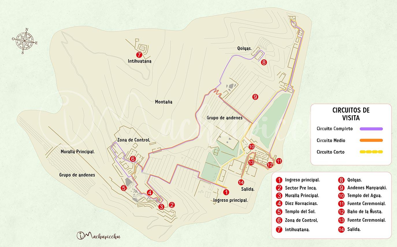 Mapa recorrido de Ollantaytambo