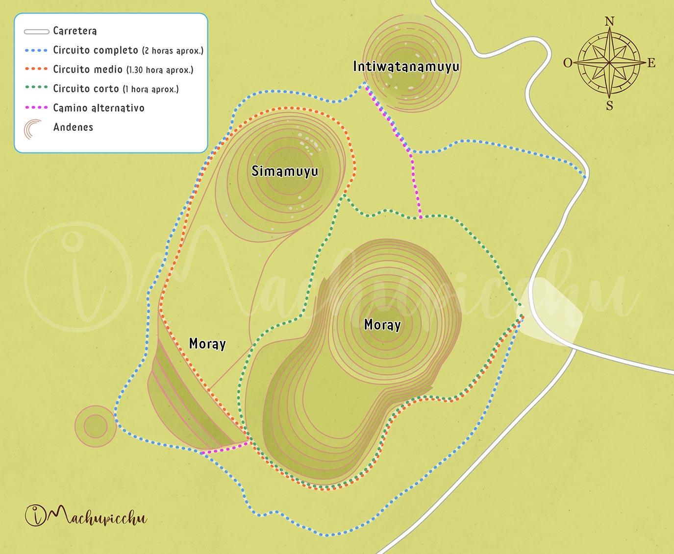 Mapa de recorridos Moray