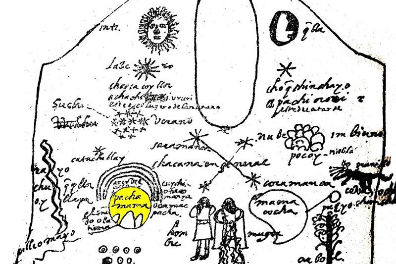 Simbolos encontrados en el Qoricancha
