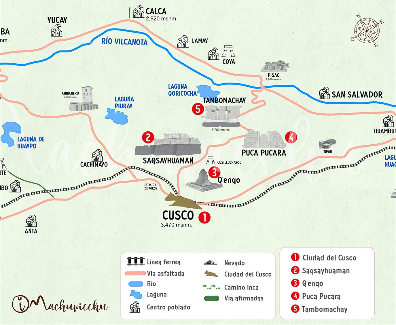 Circuito Sitios arqueológicos Cusco