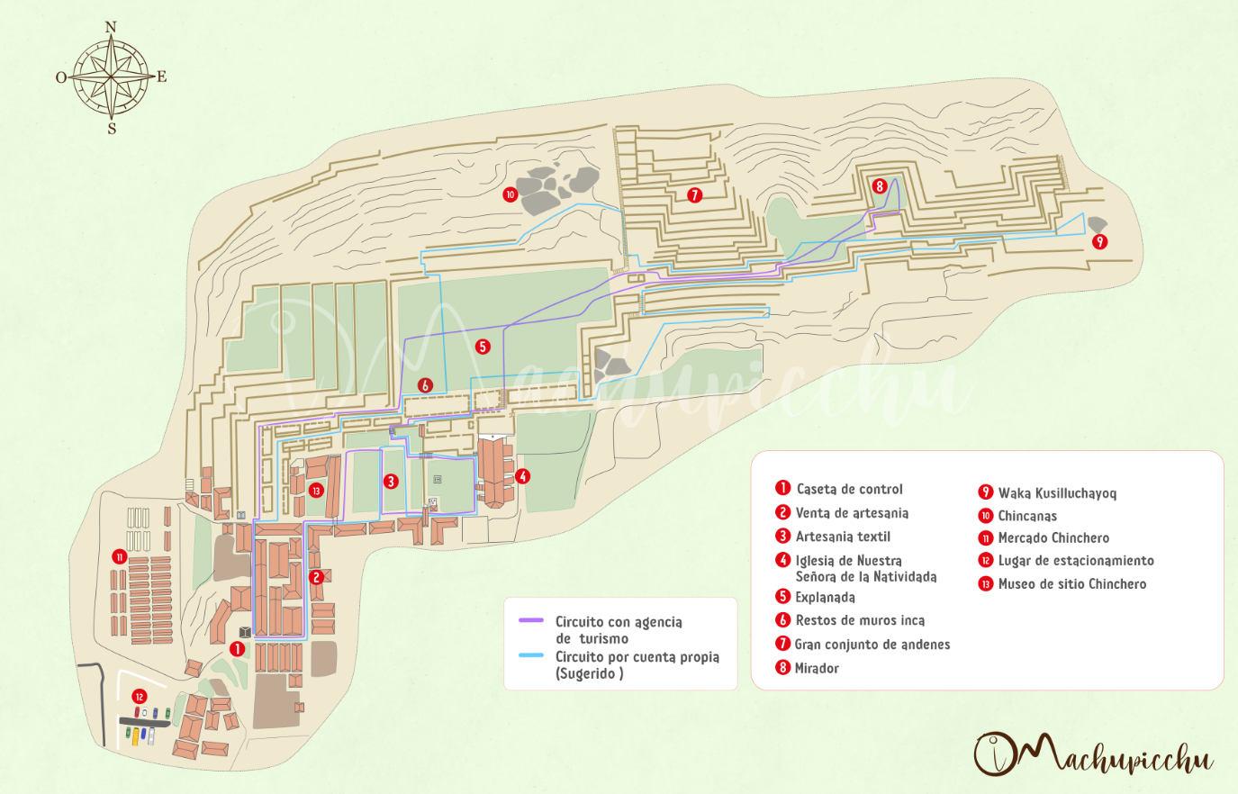 Mapa del recorrido turístico de Chinchero