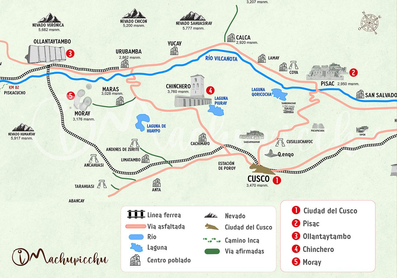 Circuito Sitios arqueológicos del Valle Sagrado de los Incas
