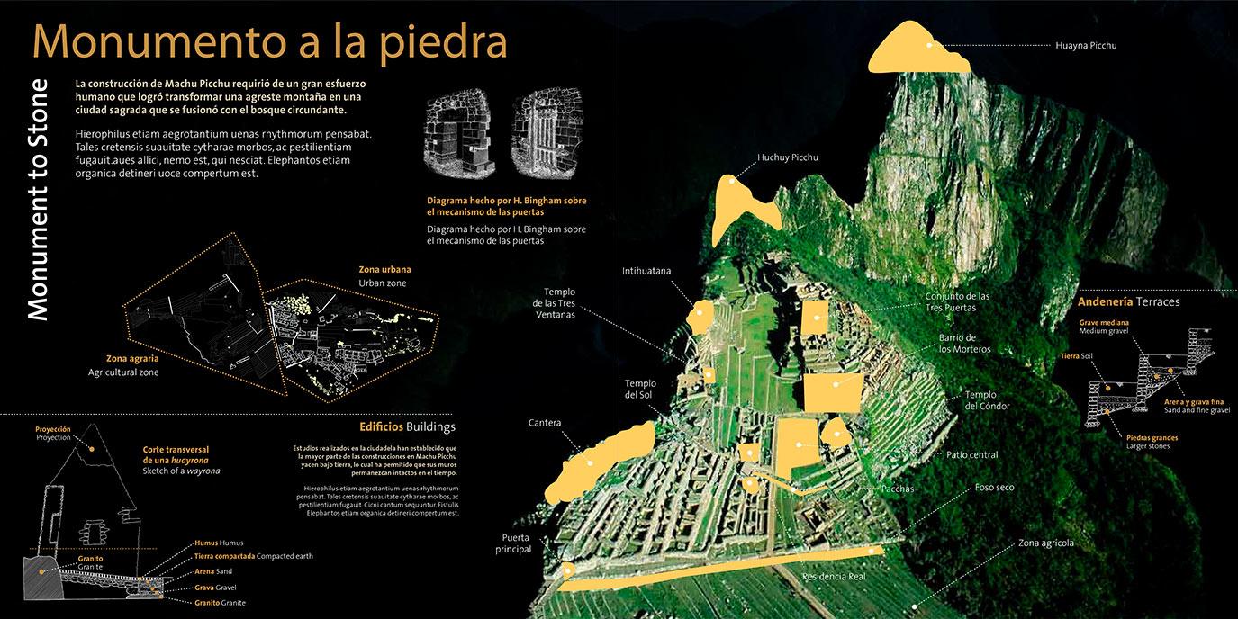 Mapa del Sitio de Machu Picchu