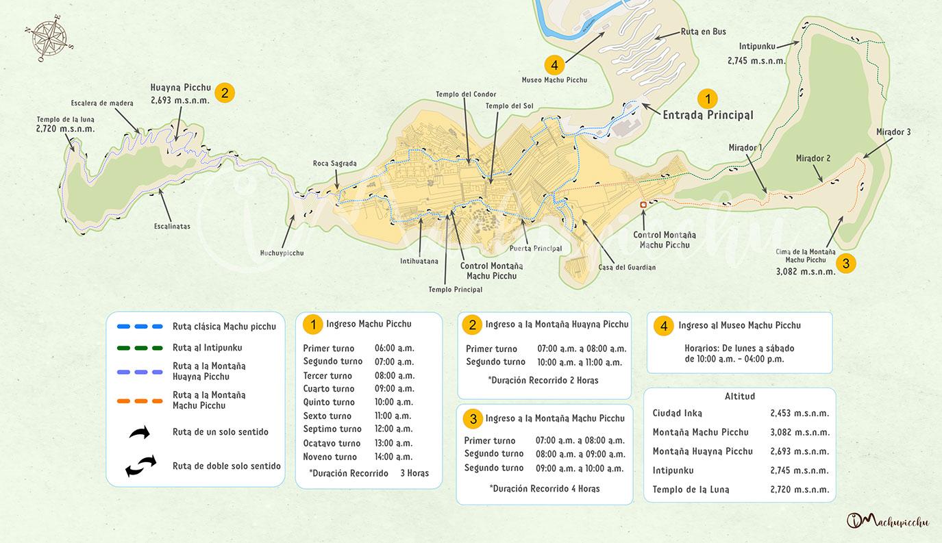 Mapa recorrido Montaña Machu Picchu