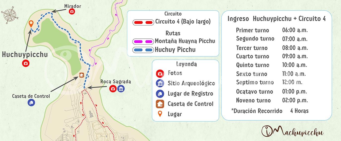 Mapa para llegar a Huchuypicchu