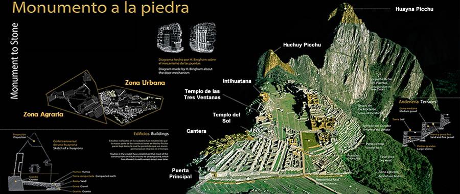 Machu Picchu mapa